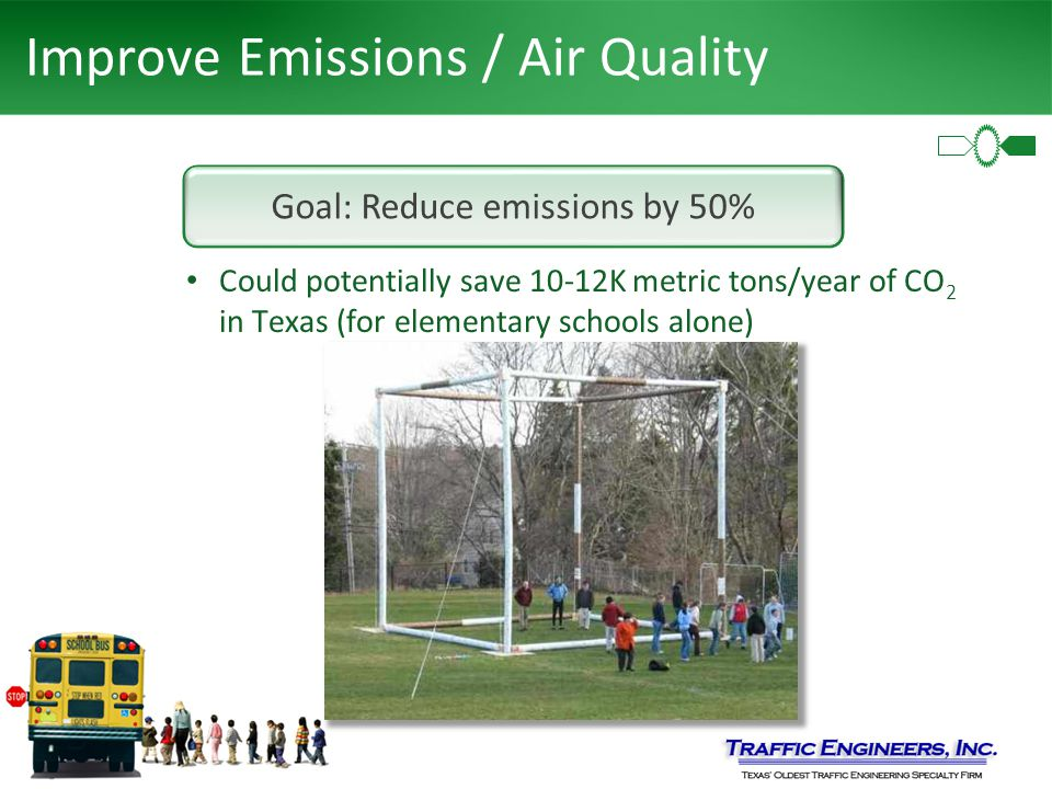 Improve Emissions / Air Quality Could potentially save 10-12K metric tons/year of CO 2 in Texas (for elementary schools alone) Goal: Reduce emissions by 50%