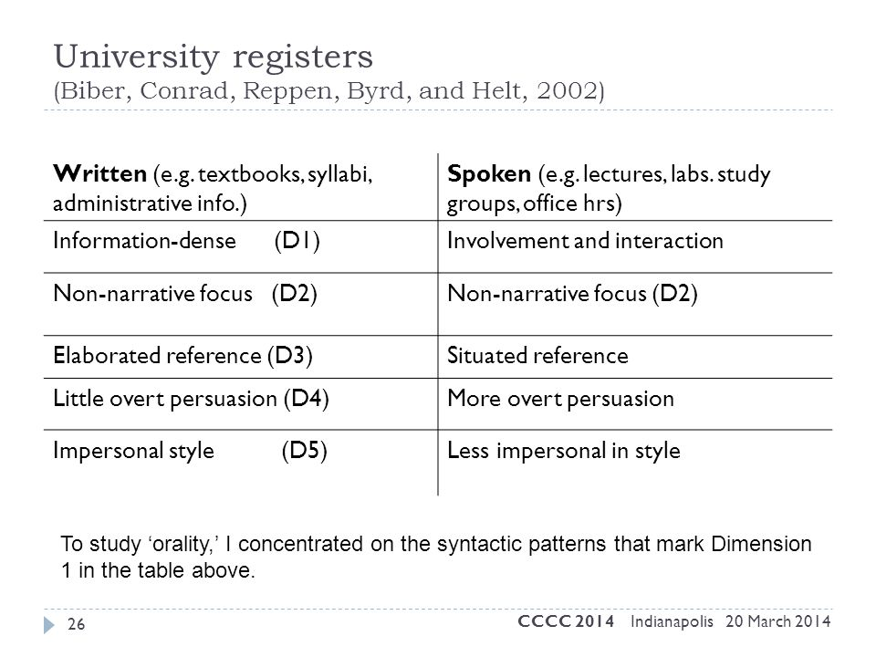 26 University registers (Biber, Conrad, Reppen, Byrd, and Helt, 2002) Written (e.g. textbooks, syllabi, administrative info.) Spoken (e.g. lectures, l