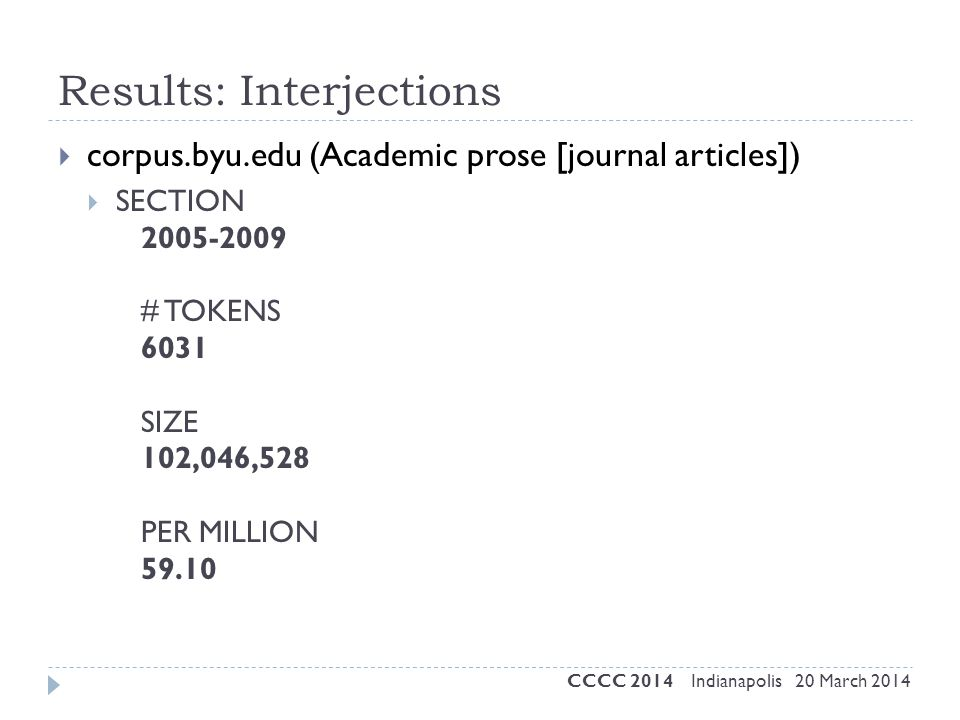 Results: Interjections  corpus.byu.edu (Academic prose [journal articles])  SECTION 2005-2009 # TOKENS 6031 SIZE 102,046,528 PER MILLION 59.10 CCCC