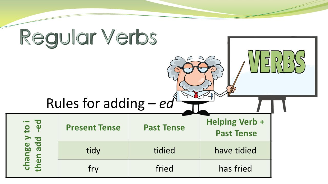 change y to i then add -ed Present TensePast Tense Helping Verb + Past Tense tidytidiedhave tidied fryfriedhas fried Rules for adding – ed