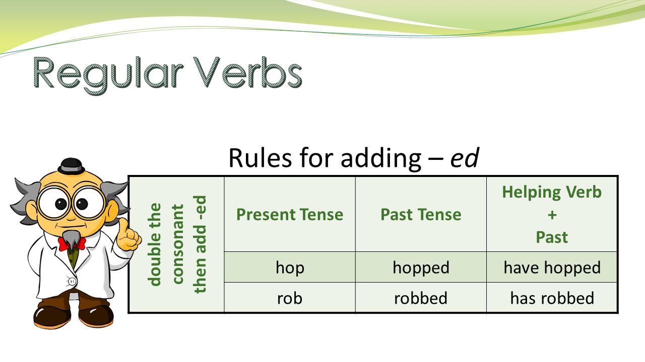 Verb from TextPresent TensePast Tense Regular or Irregular.