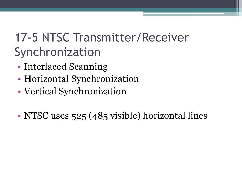 17-5 NTSC Transmitter/Receiver Synchronization Interlaced Scanning Horizontal Synchronization Vertical Synchronization NTSC uses 525 (485 visible) hor
