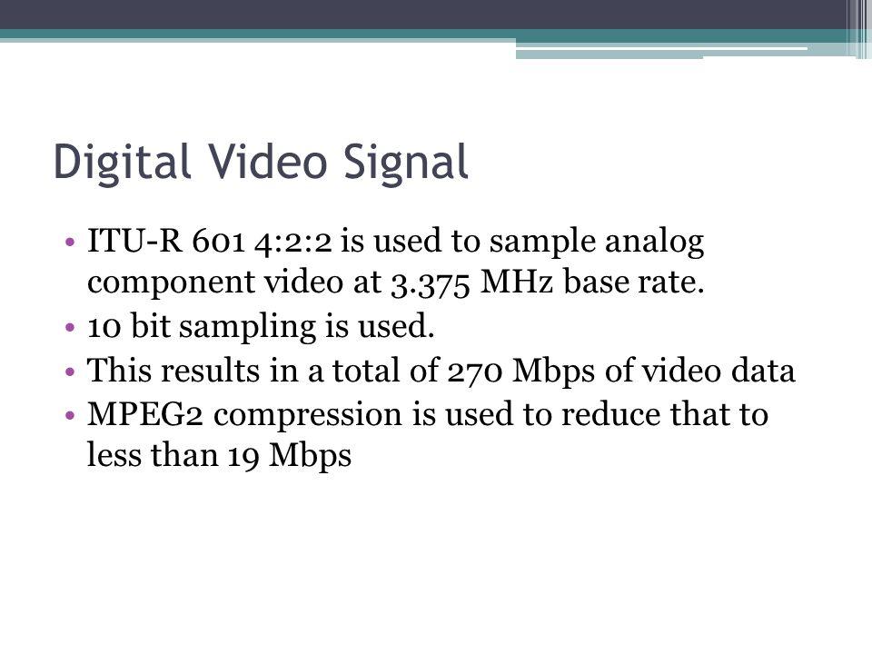 17-5 NTSC Transmitter/Receiver Synchronization Interlaced Scanning Horizontal Synchronization Vertical Synchronization NTSC uses 525 (485 visible) horizontal lines