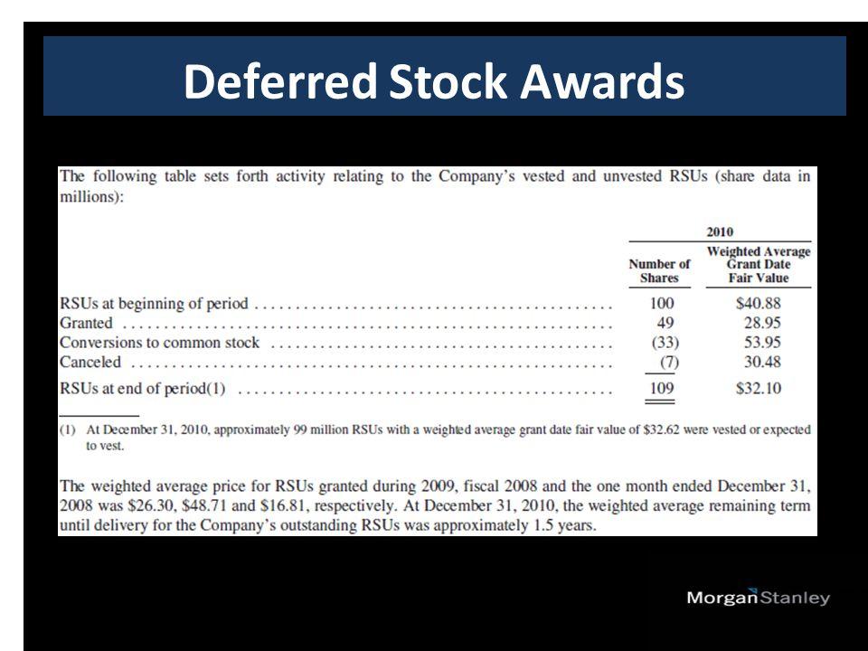 Deferred Stock Awards