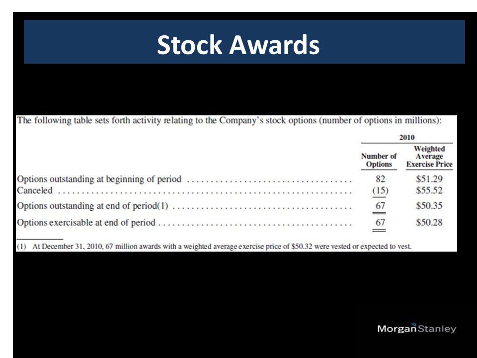 Stock Awards