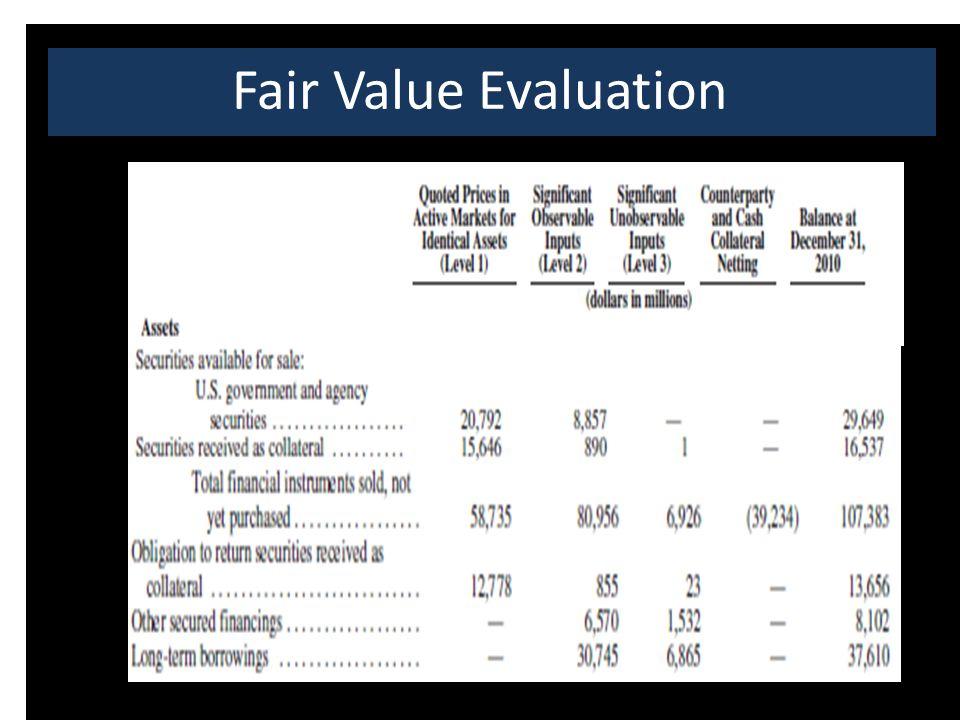 Fair Value Evaluation
