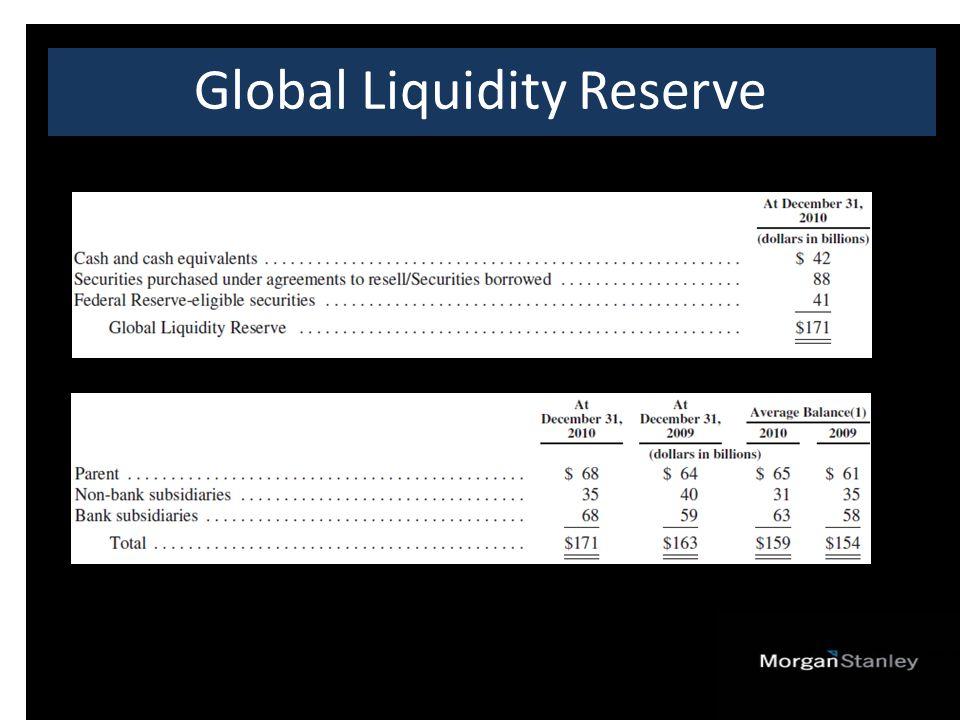 Global Liquidity Reserve