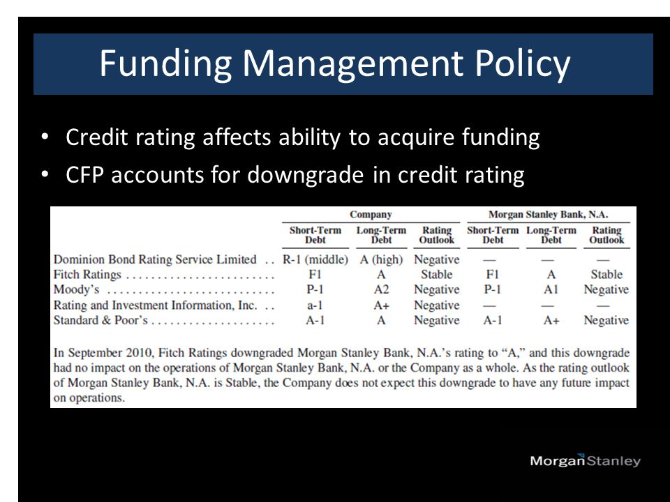 Funding Management Policy Credit rating affects ability to acquire funding CFP accounts for downgrade in credit rating