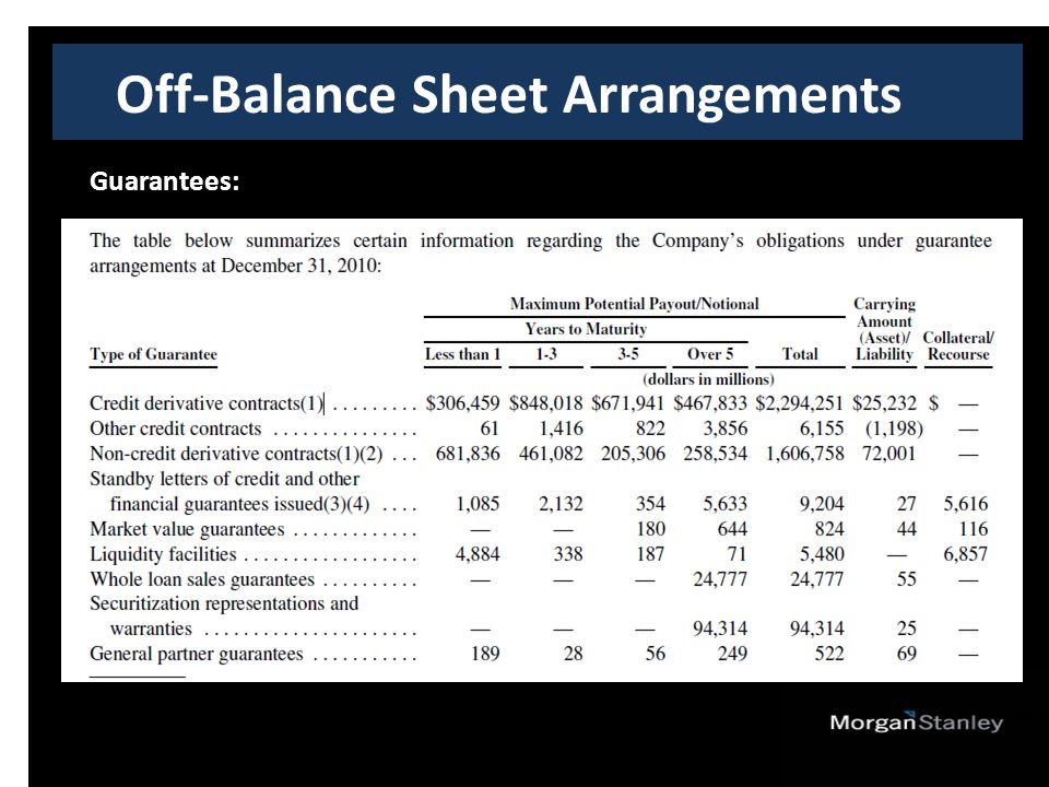 Off-Balance Sheet Arrangements Guarantees: