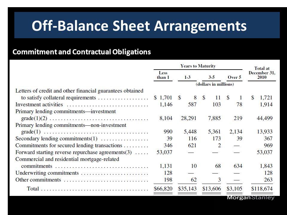 Off-Balance Sheet Arrangements Commitment and Contractual Obligations