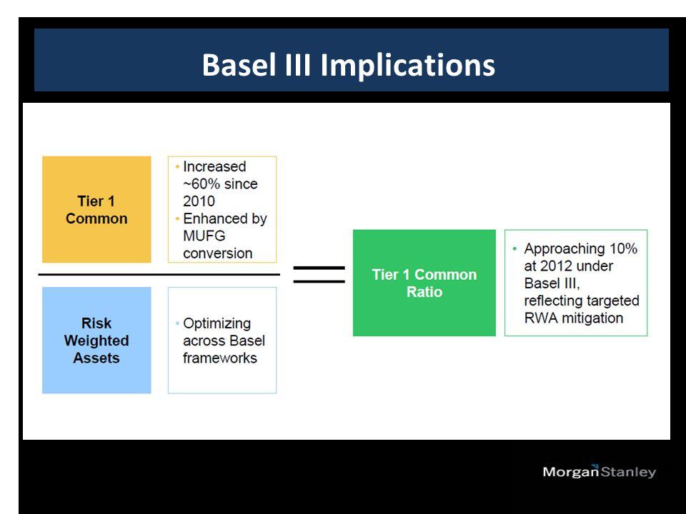 Basel III Implications