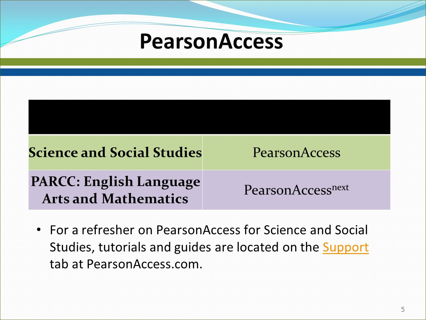 Two PearsonAccess Systems Science and Social StudiesPearsonAccess PARCC: English Language Arts and Mathematics PearsonAccess next PearsonAccess For a refresher on PearsonAccess for Science and Social Studies, tutorials and guides are located on the Support tab at PearsonAccess.com.Support 5
