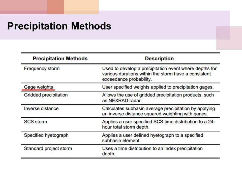 Precipitation Methods