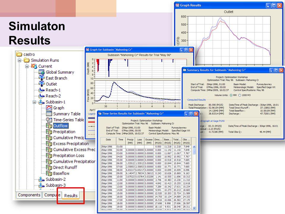 Simulaton Results