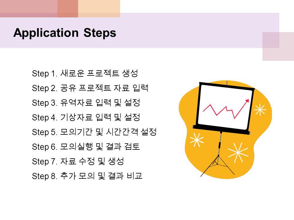 Step 1. 새로운 프로젝트 생성 Step 2. 공유 프로젝트 자료 입력 Step 3. 유역자료 입력 및 설정 Step 4. 기상자료 입력 및 설정 Step 5. 모의기간 및 시간간격 설정 Step 6. 모의실행 및 결과 검토 Step 7. 자료 수정 및 생성 Ste