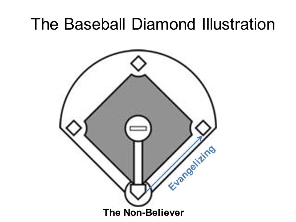 The Baseball Diamond Illustration The Non-Believer Evangelizing
