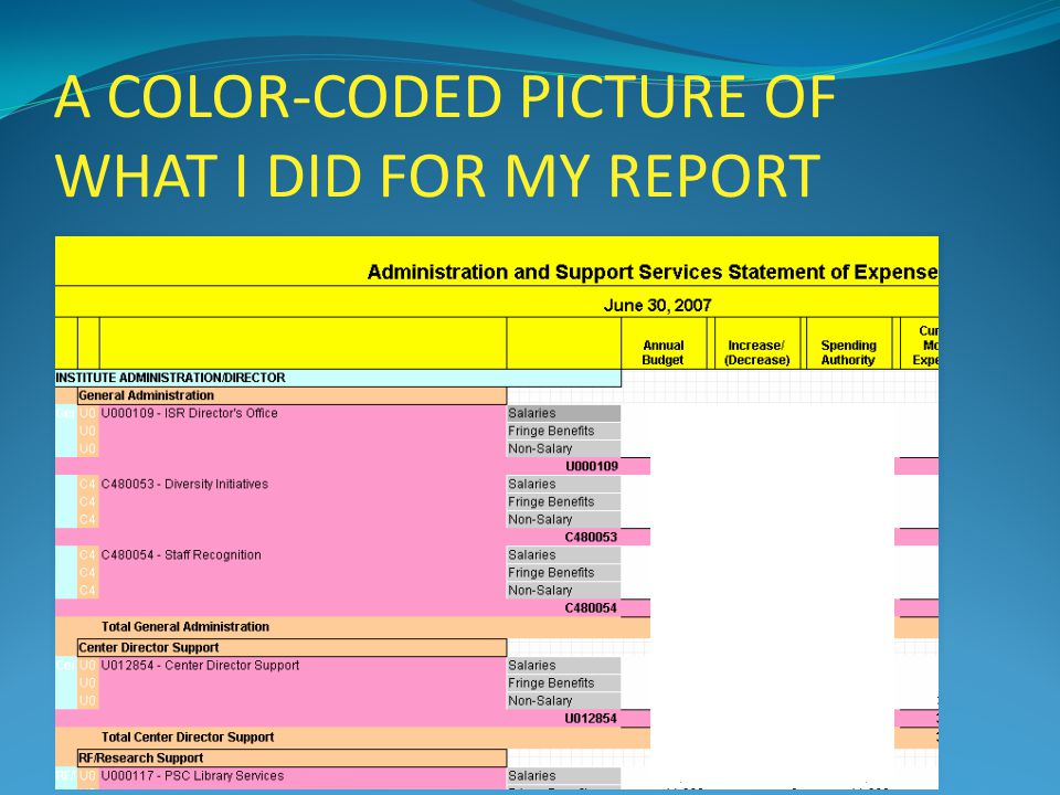 A COLOR-CODED PICTURE OF WHAT I DID FOR MY REPORT