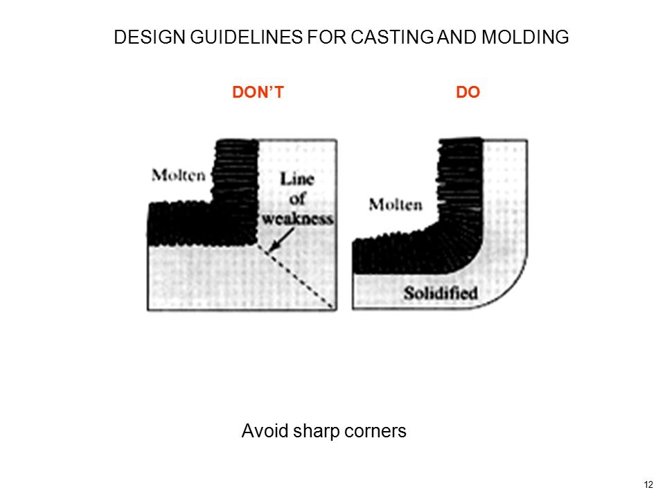 12 DESIGN GUIDELINES FOR CASTING AND MOLDING DON'TDO Avoid sharp corners