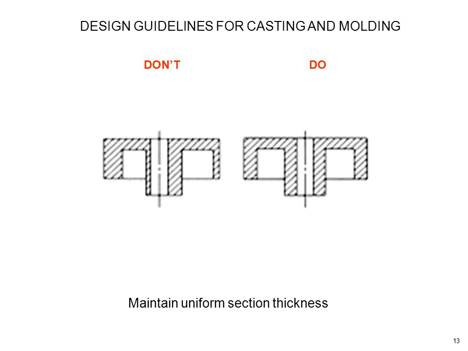 13 DON'TDO Maintain uniform section thickness DESIGN GUIDELINES FOR CASTING AND MOLDING