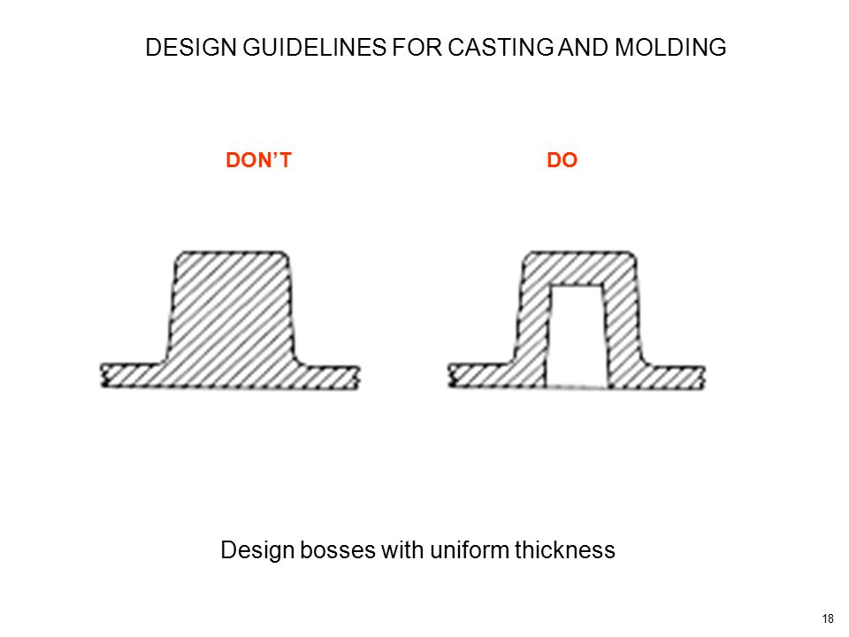 18 Design bosses with uniform thickness DON'TDO DESIGN GUIDELINES FOR CASTING AND MOLDING