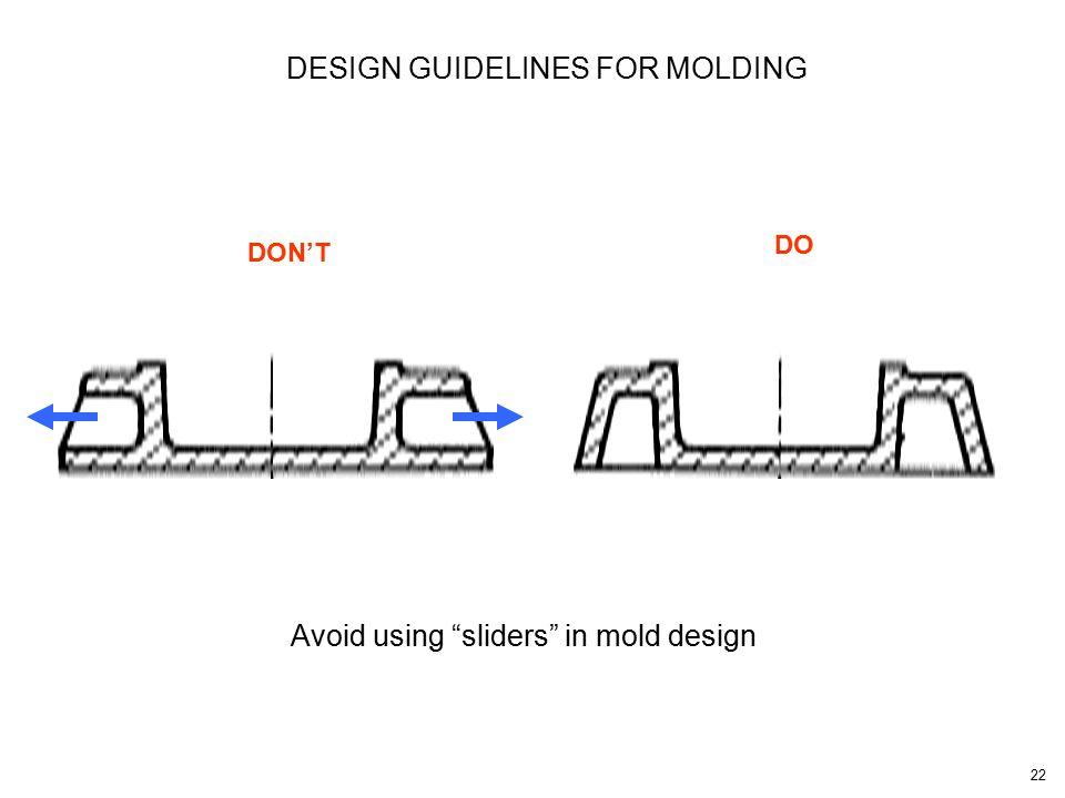 22 Avoid using sliders in mold design DON'T DO DESIGN GUIDELINES FOR MOLDING