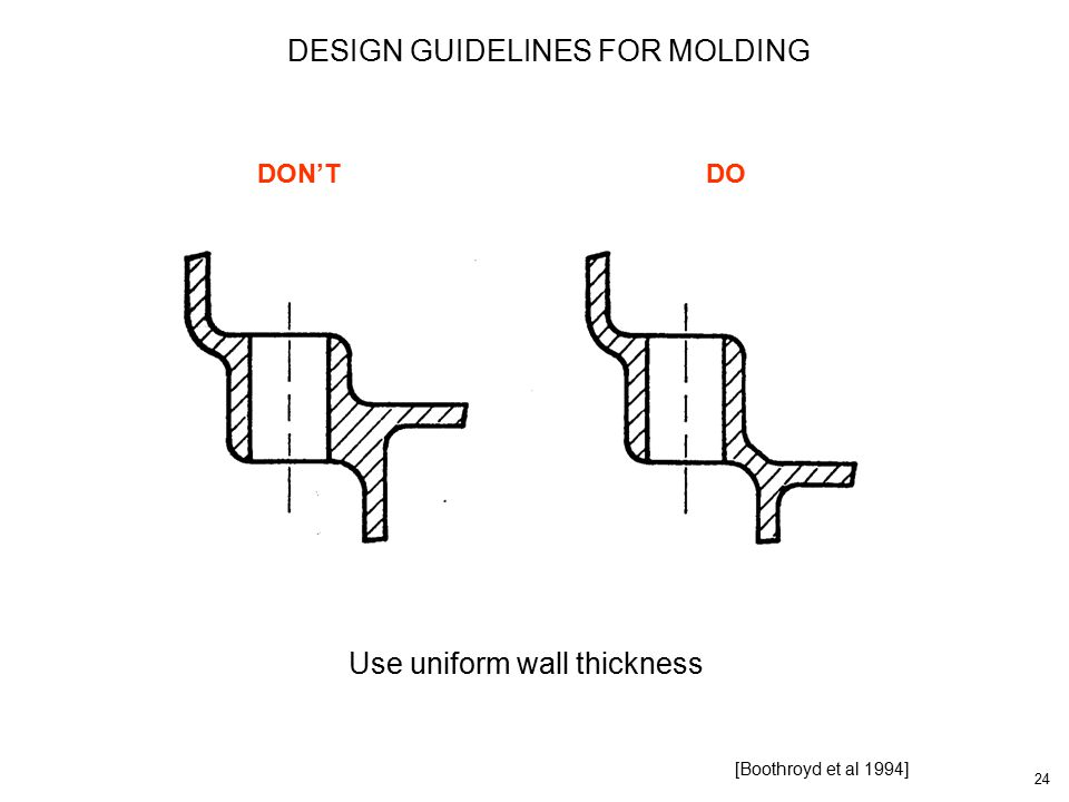 24 DESIGN GUIDELINES FOR MOLDING [Boothroyd et al 1994] Use uniform wall thickness DON'TDO