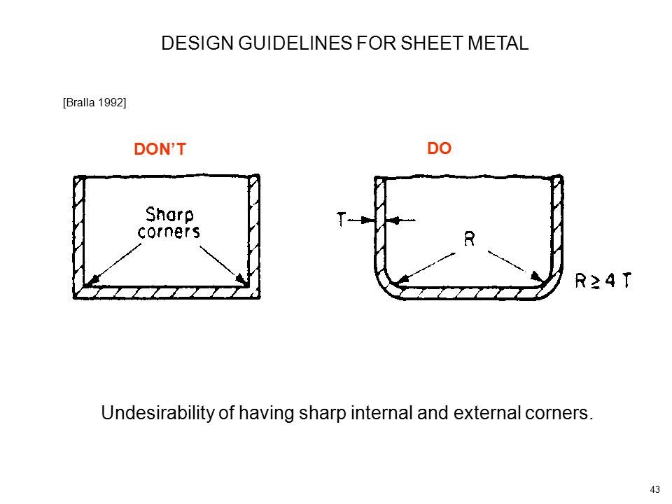 43 [Bralla 1992] DON'T DO Undesirability of having sharp internal and external corners.