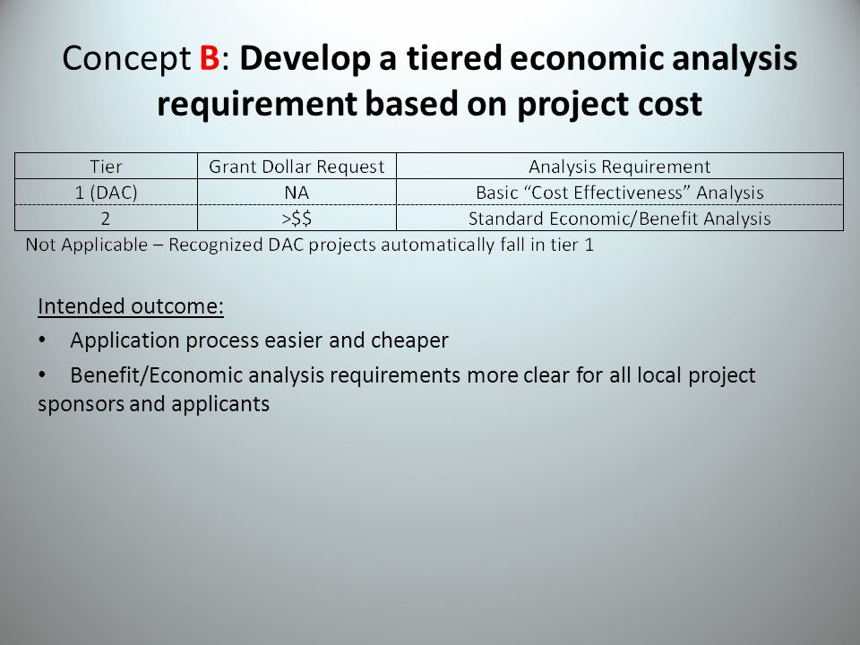 Concept B: Develop a tiered economic analysis requirement based on project cost Intended outcome: Application process easier and cheaper Benefit/Economic analysis requirements more clear for all local project sponsors and applicants