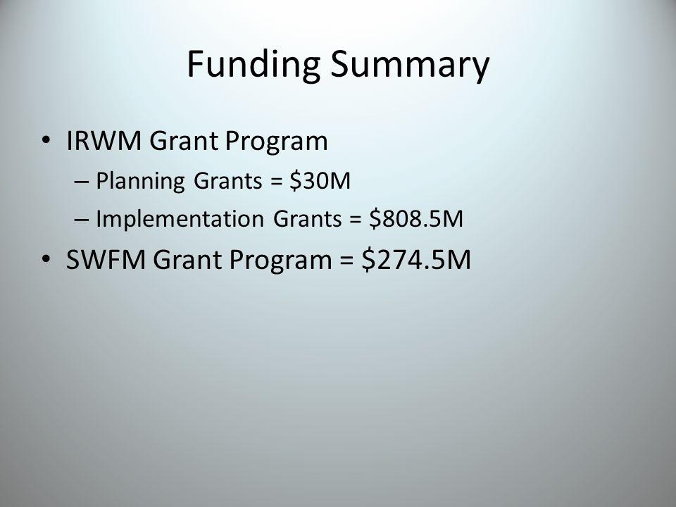 Funding Summary IRWM Grant Program – Planning Grants = $30M – Implementation Grants = $808.5M SWFM Grant Program = $274.5M