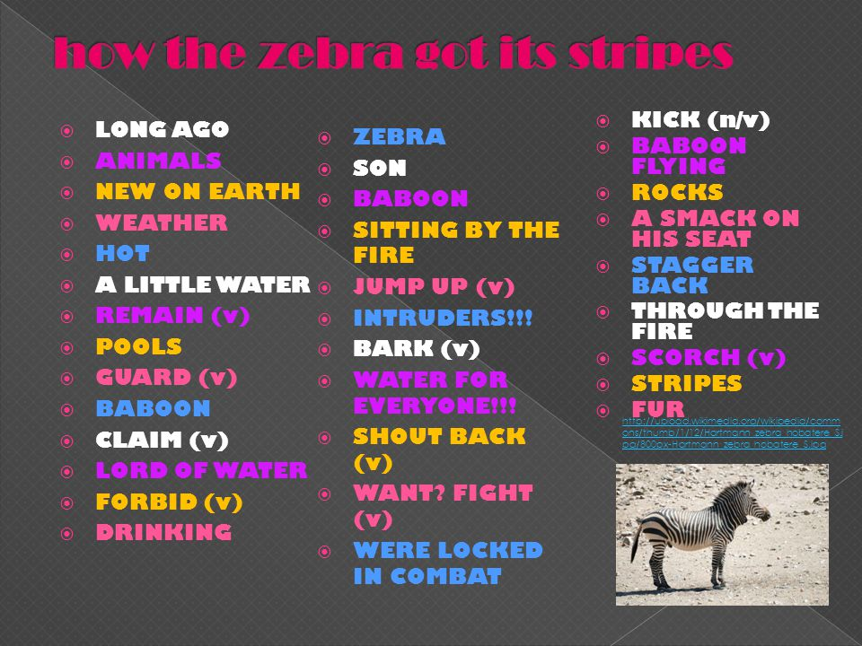  LONG AGO  ANIMALS  NEW ON EARTH  WEATHER  HOT  A LITTLE WATER  REMAIN (v)  POOLS  GUARD (v)  BABOON  CLAIM (v)  LORD OF WATER  FORBID (v)  DRINKING  ZEBRA  SON  BABOON  SITTING BY THE FIRE  JUMP UP (v)  INTRUDERS!!.