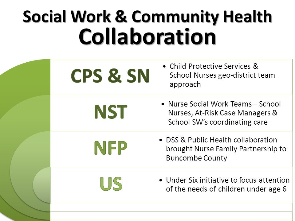 Collaboration Child Protective Services & School Nurses geo-district team approach Nurse Social Work Teams – School Nurses, At-Risk Case Managers & Sc