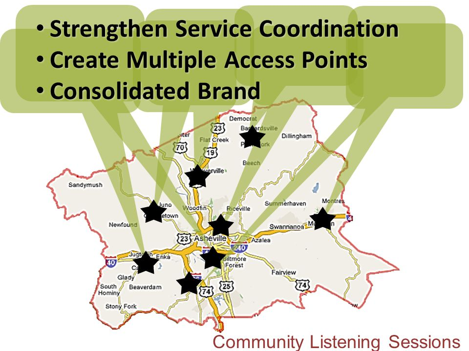 Strengthen Service Coordination Strengthen Service Coordination Create Multiple Access Points Create Multiple Access Points Consolidated Brand Consoli