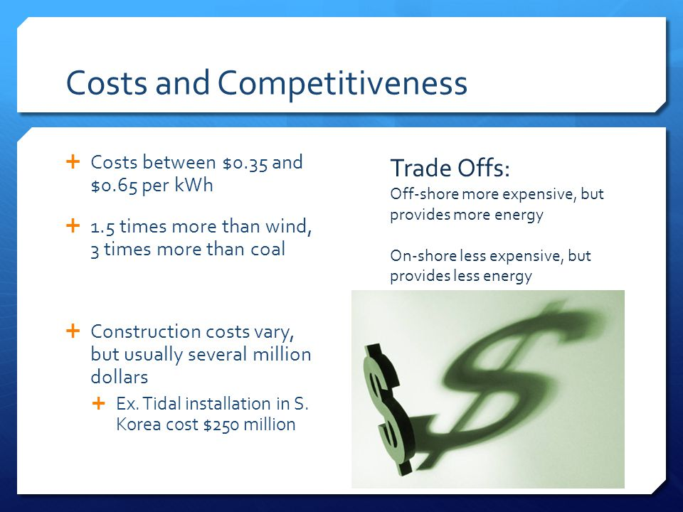 Costs and Competitiveness  Costs between $0.35 and $0.65 per kWh  1.5 times more than wind, 3 times more than coal  Construction costs vary, but usually several million dollars  Ex.