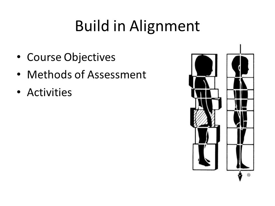 Build in Alignment Course Objectives Methods of Assessment Activities