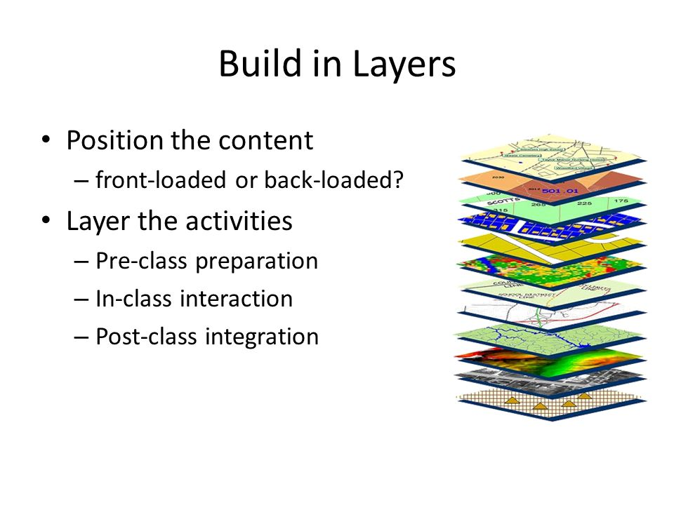 Build in Layers Position the content – front-loaded or back-loaded? Layer the activities – Pre-class preparation – In-class interaction – Post-class i