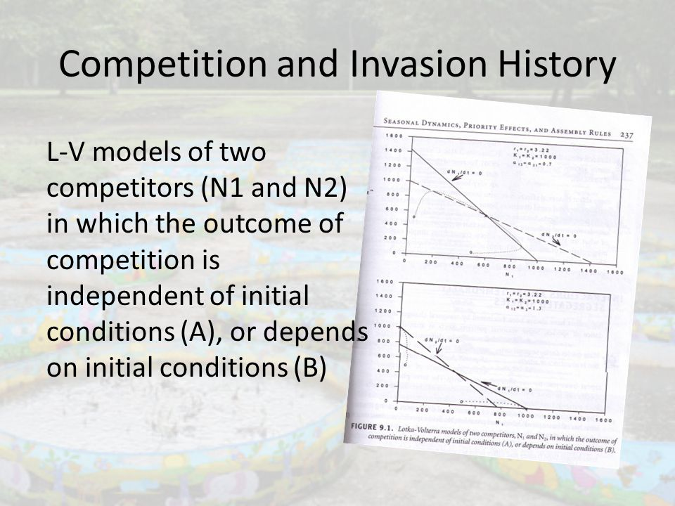 Competition and Invasion History L-V models of two competitors (N1 and N2) in which the outcome of competition is independent of initial conditions (A), or depends on initial conditions (B)