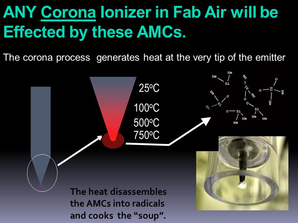 ANY Corona Ionizer in Fab Air will be Effected by these AMCs.