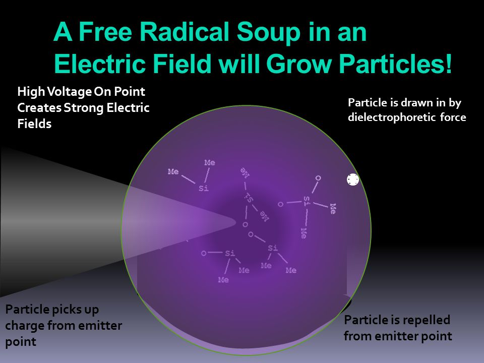 A Free Radical Soup in an Electric Field will Grow Particles.