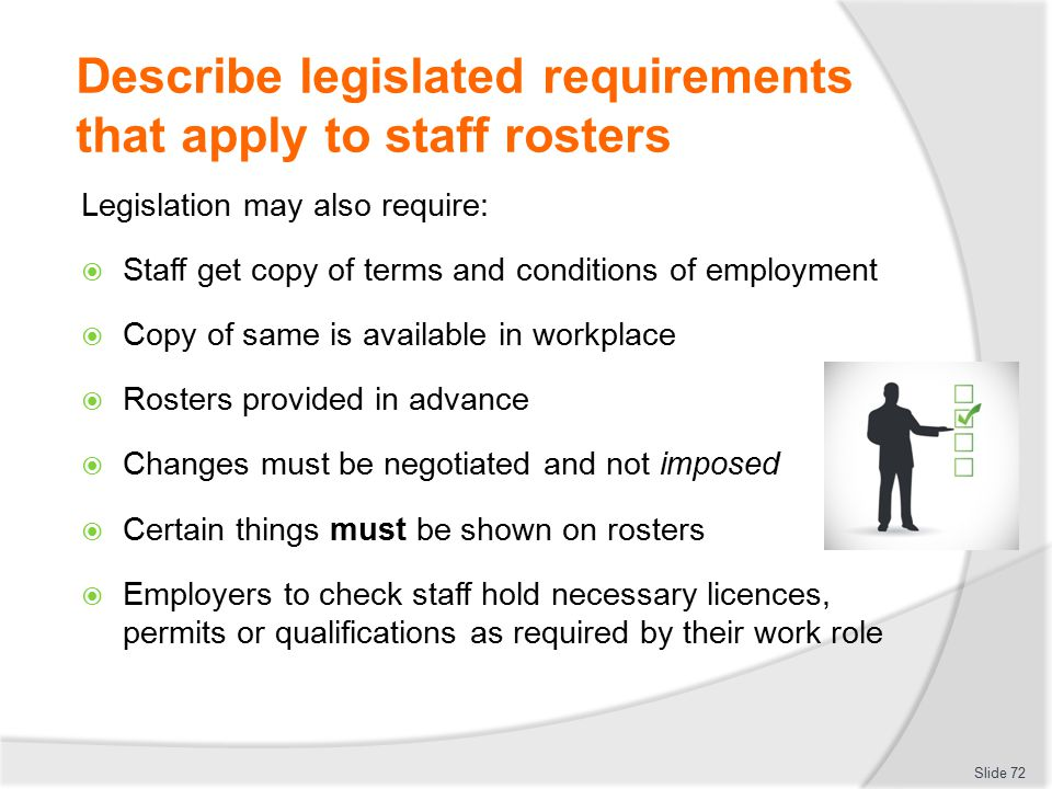 Describe legislated requirements that apply to staff rosters Legislation may also require:  Staff get copy of terms and conditions of employment  Co