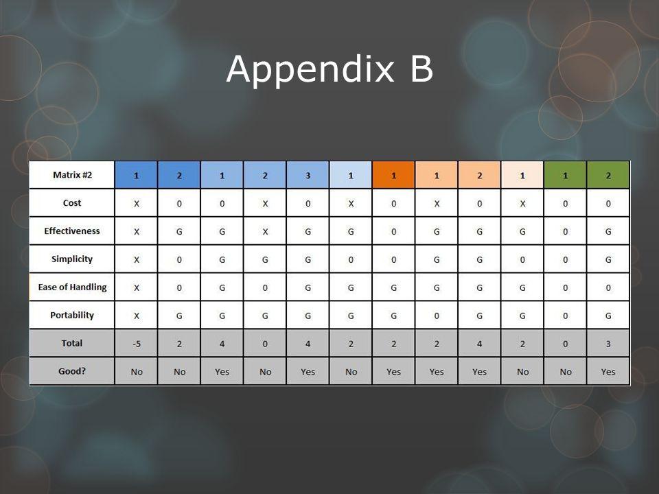 Appendix B