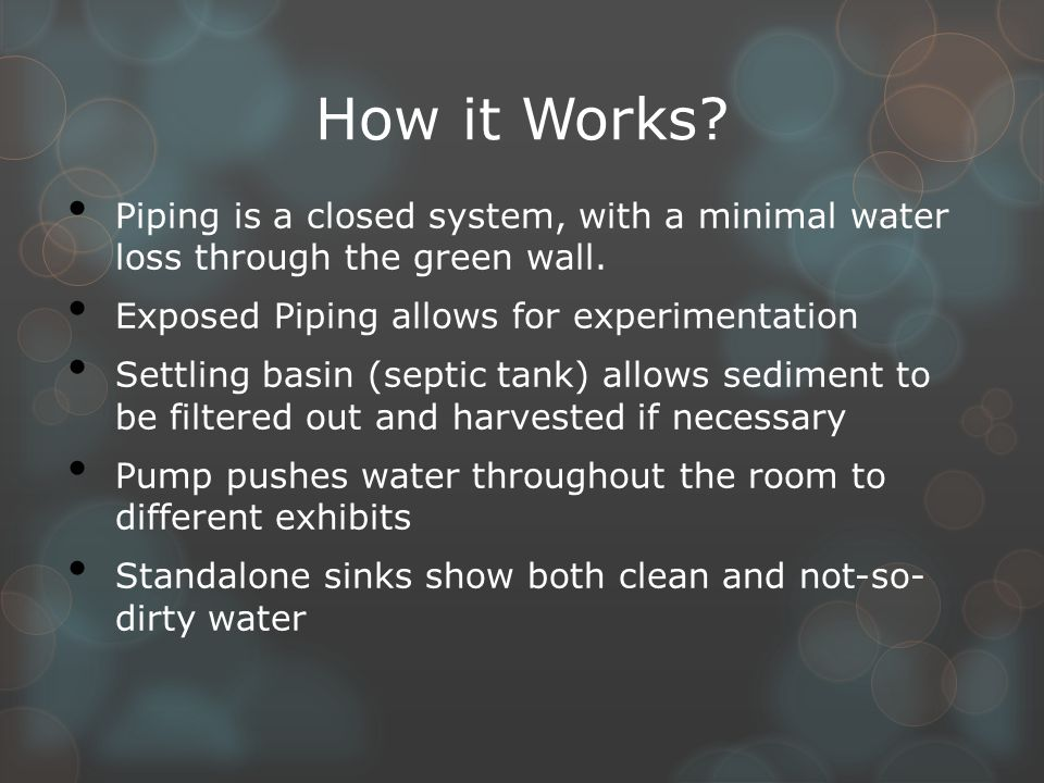How it Works. Piping is a closed system, with a minimal water loss through the green wall.