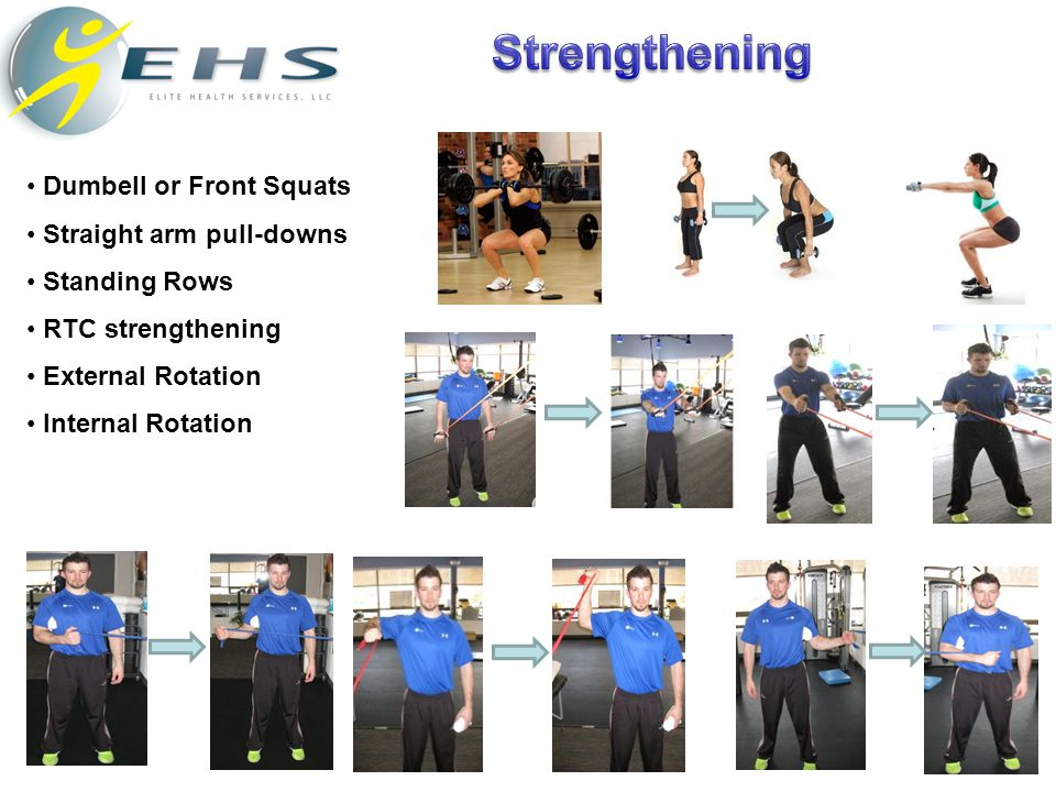 Dumbell or Front Squats Straight arm pull-downs Standing Rows RTC strengthening External Rotation Internal Rotation