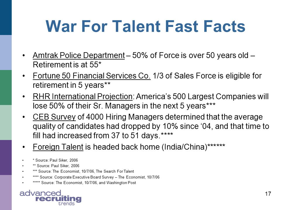 17 War For Talent Fast Facts Amtrak Police Department – 50% of Force is over 50 years old – Retirement is at 55* Fortune 50 Financial Services Co.