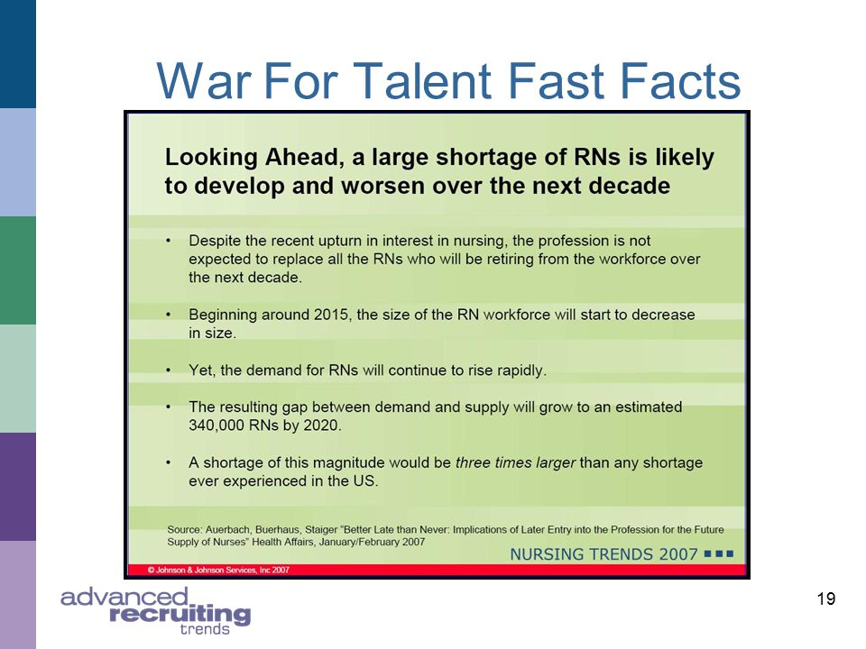 19 War For Talent Fast Facts