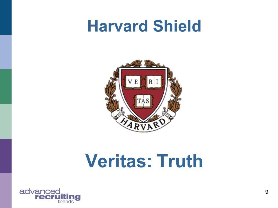 9 Harvard Shield Veritas: Truth