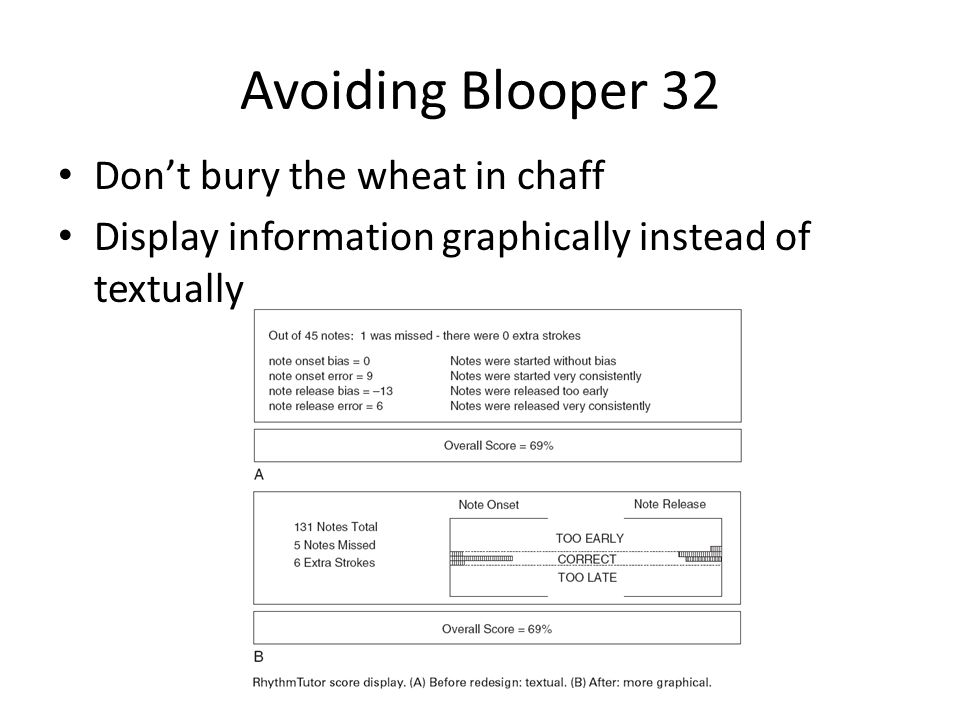 Avoiding Blooper 32 Don't bury the wheat in chaff Display information graphically instead of textually