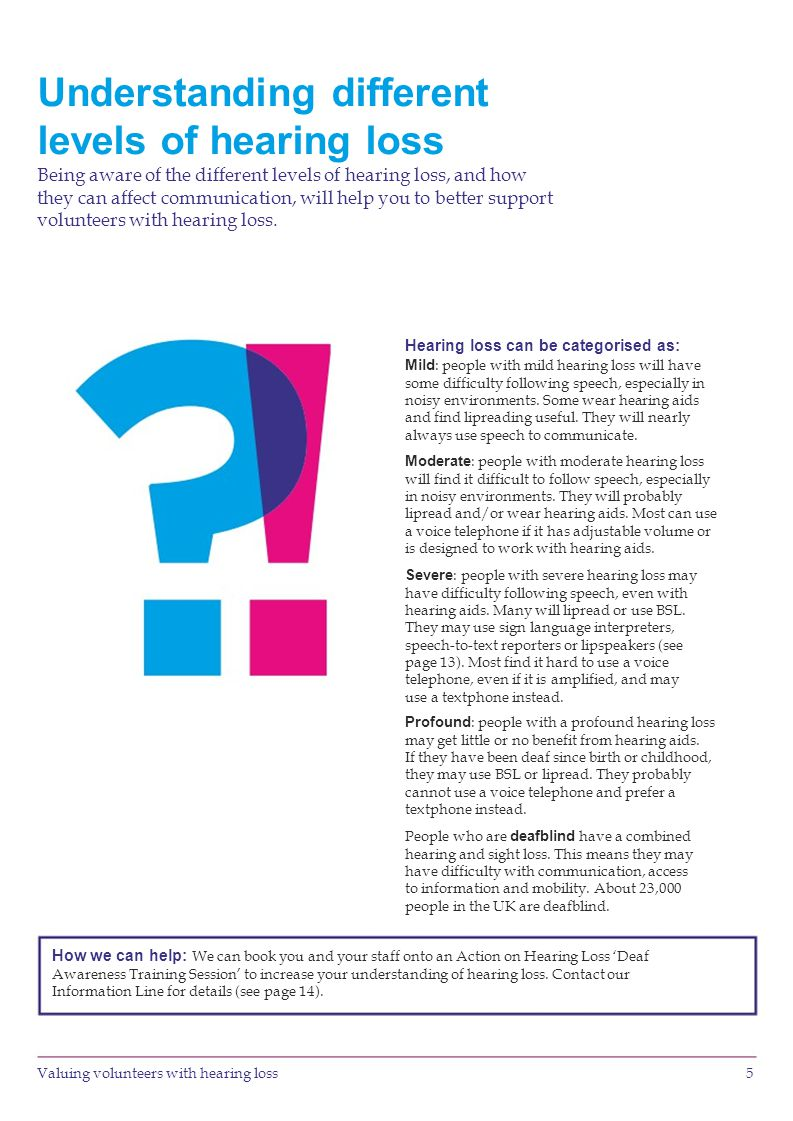 Understanding different levels of hearing loss Being aware of the different levels of hearing loss, and how they can affect communication, will help you to better support volunteers with hearing loss.