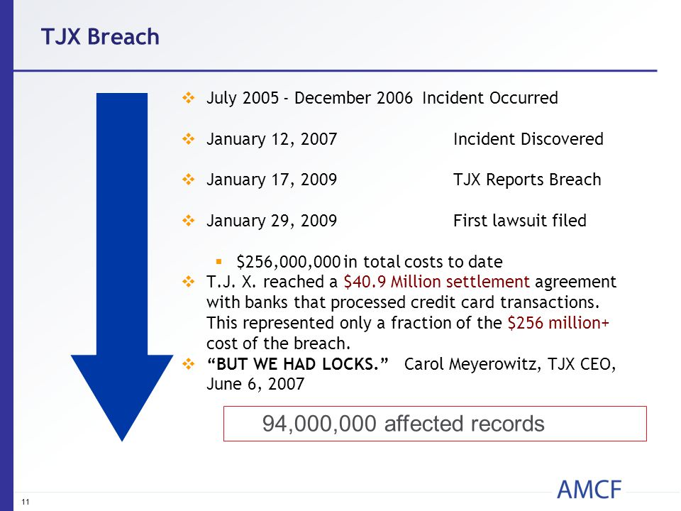 11 TJX Breach  July 2005 - December 2006Incident Occurred  January 12, 2007Incident Discovered  January 17, 2009TJX Reports Breach  January 29, 20