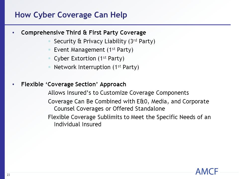 23 How Cyber Coverage Can Help Comprehensive Third & First Party Coverage  Security & Privacy Liability (3 rd Party)  Event Management (1 st Party)