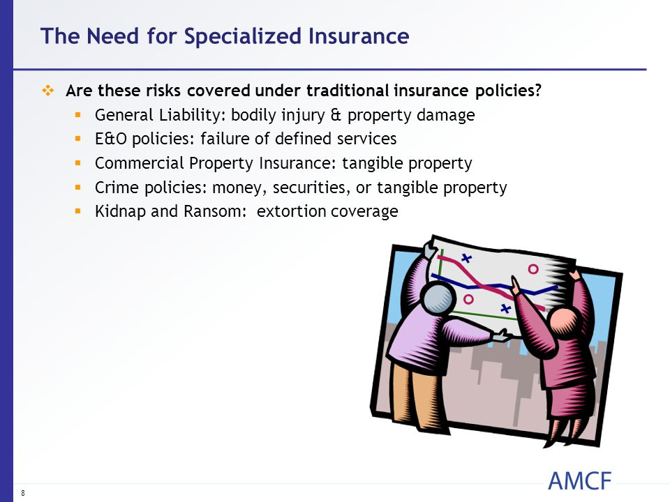 The Need for Specialized Insurance  Are these risks covered under traditional insurance policies?  General Liability: bodily injury & property damag